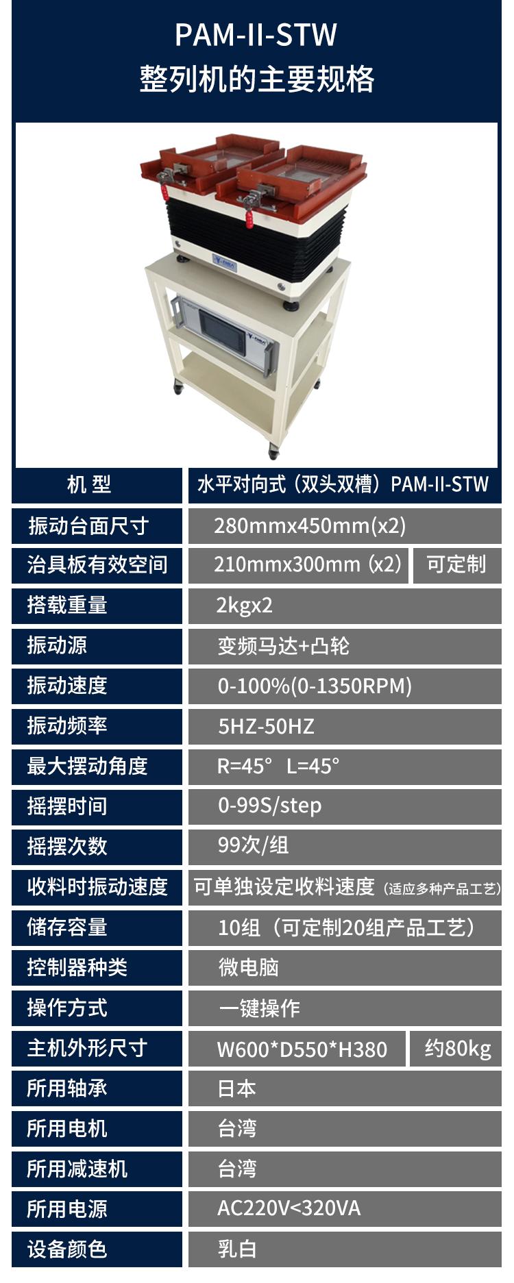 PAM-II-STW