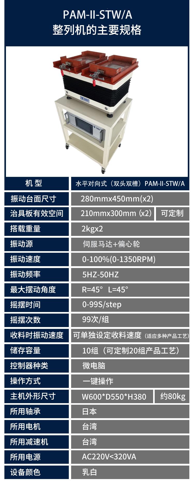 PAM-II-STW A 高精参数表